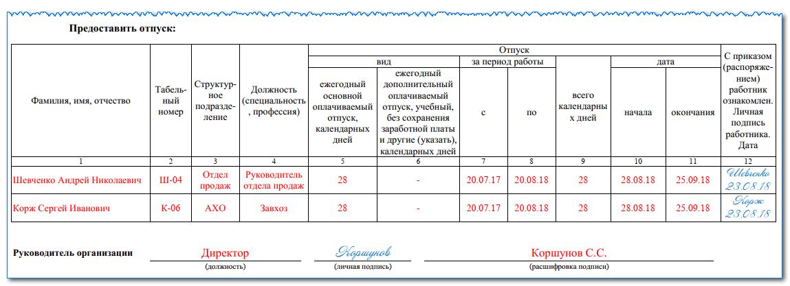 Приказ о предоставлении отпуска сотрудника: сроки оформления, образец заполнения по форме Т-6