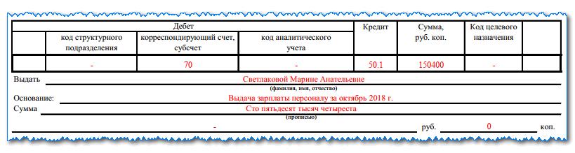 Расходный кассовый ордер: порядок применения, образец заполнения бланка в 2018 году
