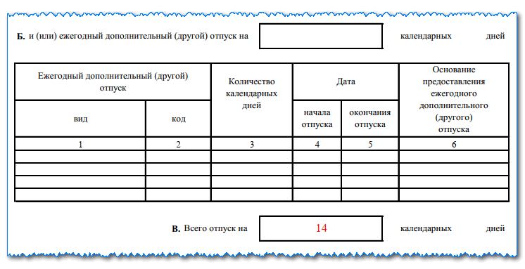 Записка-расчёт о предоставлении отпуска: для чего применяется, в какие сроки, образец заполнения